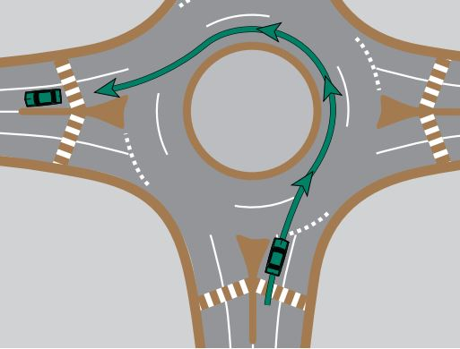 Roundabouts - Going Straight